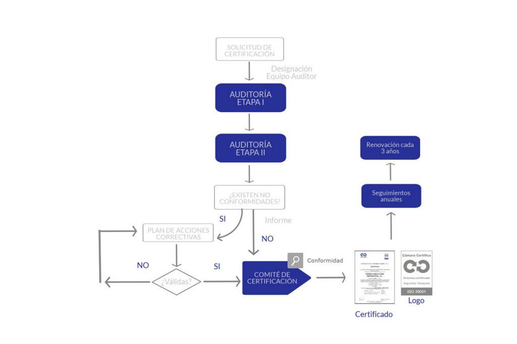 39001_diagrama